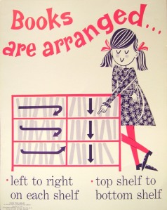 Vintage 60s Library Poster Shelf order